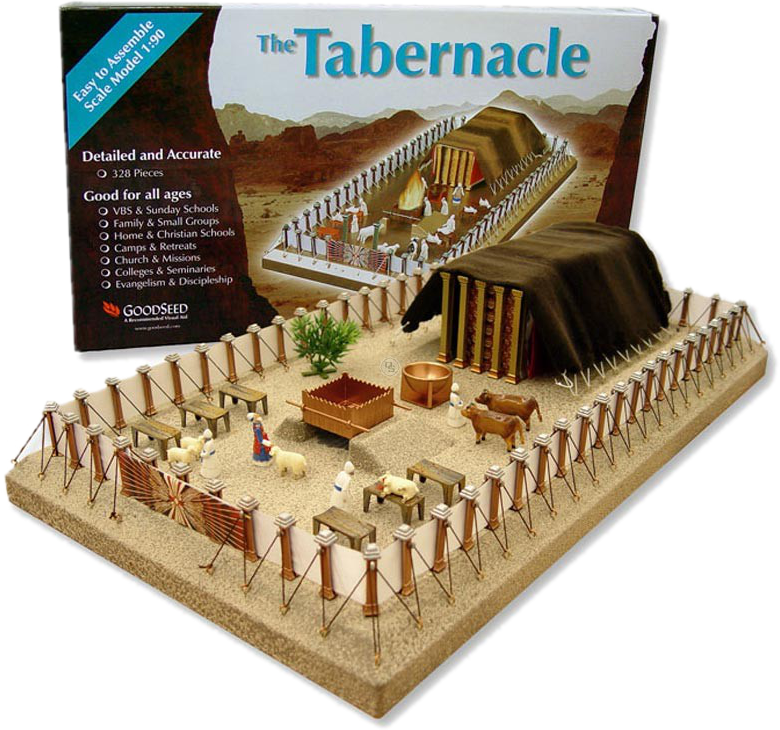 eukaryotic cell biology vs the tabernacle in the wilderness