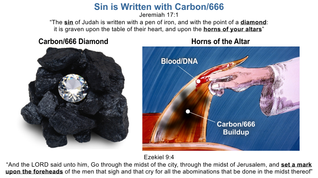 carbon is even referenced in the horns of the altar in which smoke deposits carbon along with the blood or dna