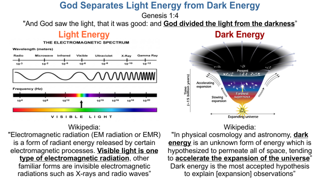 In Biblical Terms Dark Energy Would Essentially Be The Opposite Of Light