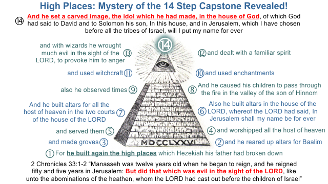 in other words by placing an idol in the temple manasseh had symbolically committed an act of genetic engineering and at the same time gave us a glimpse