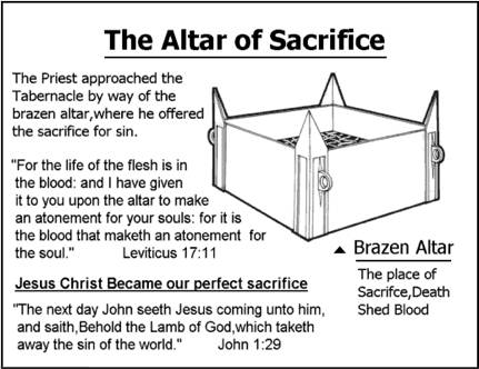 Image result for the brazen altar